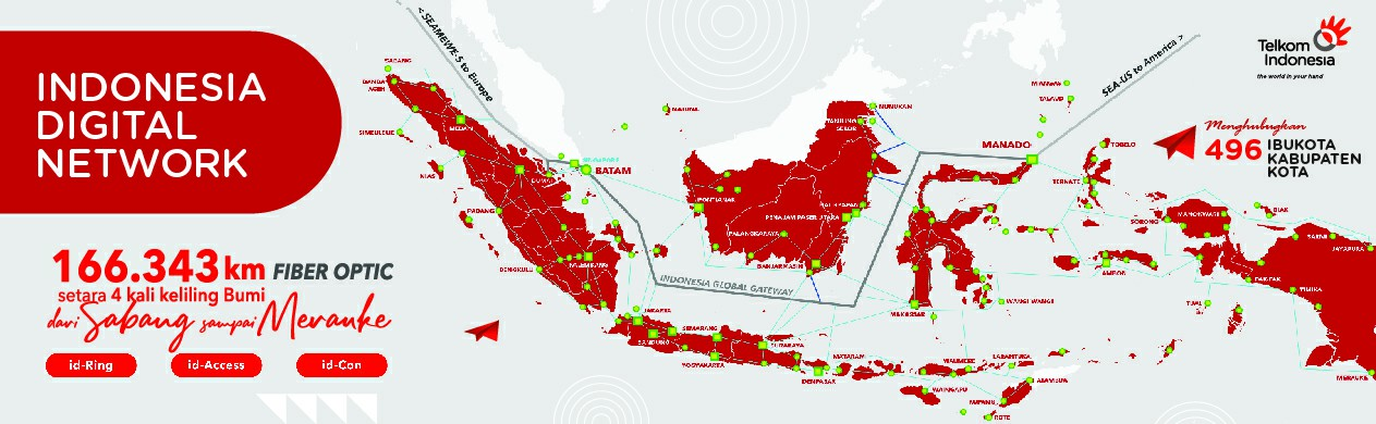 Indonesia Digital Network